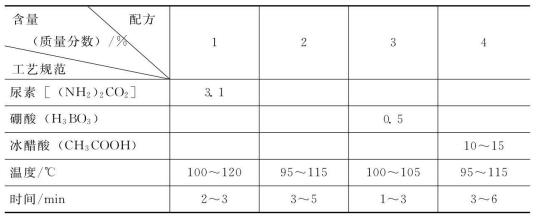 阳极氧化500问之021:酸性化抛液的机理是什么?以及怎么配置? 999999