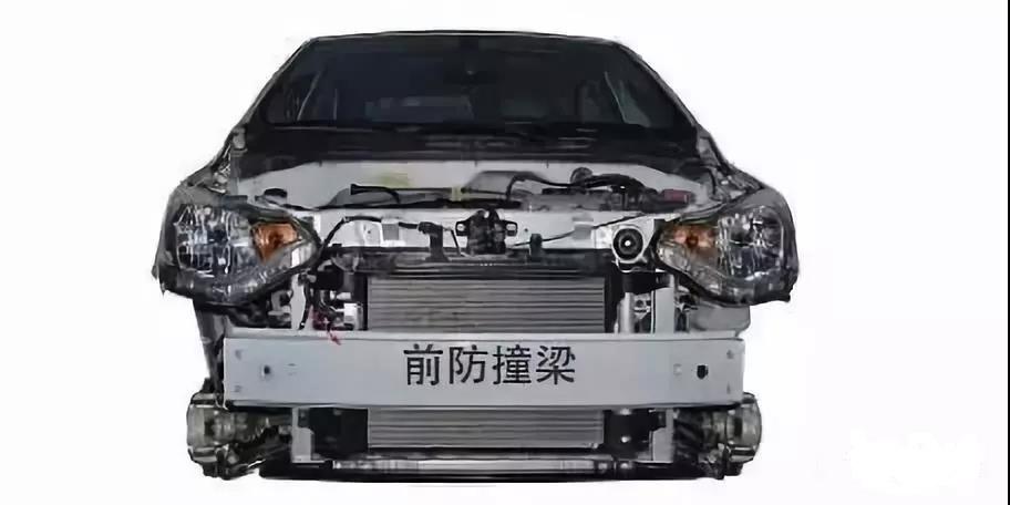 漫谈铝合金在汽车防撞梁上的应用和优势              20181030091222