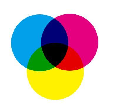 铝合金染色调色  铝合金氧化染色该怎么组合配比颜色