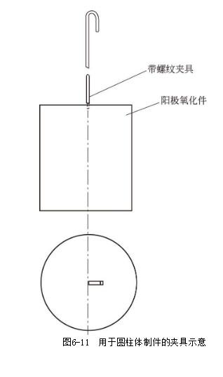 阳极氧化500问之031:圆球体如何装夹? 阳极氧化500问之031:圆球体如何装夹? 00002